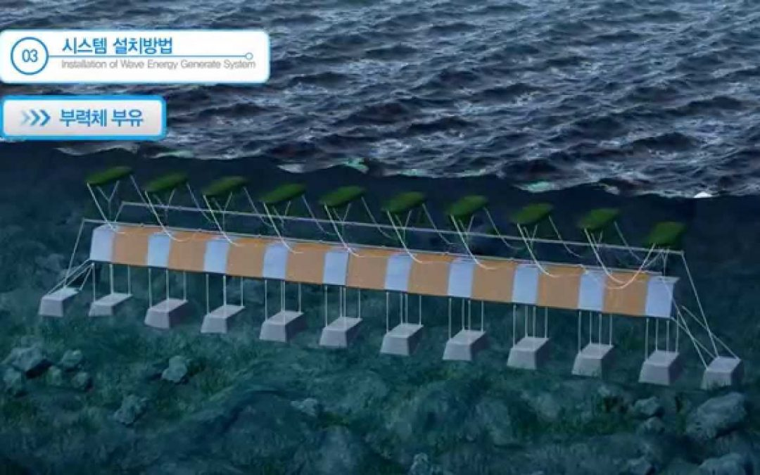 Ocean Energy – Wave Power Generation